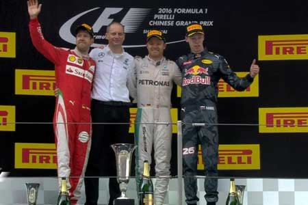 Formal Competition of F1 China Grand Prix